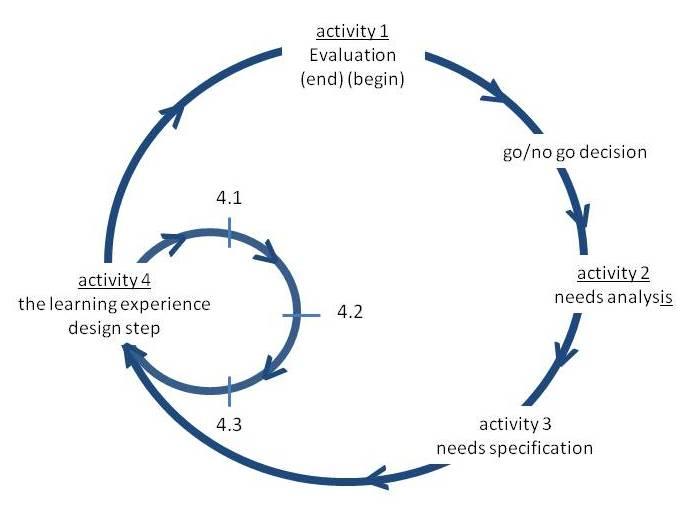 cirkel totaal plaatje